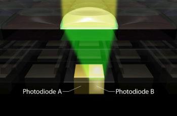 Schema dvou fotodiod utvářejících jeden pixel - Canon 5D mark iv umožňuje uložit dual pixel raw, který zaznamává informace z obou diod. Ilustrace: Canon.com